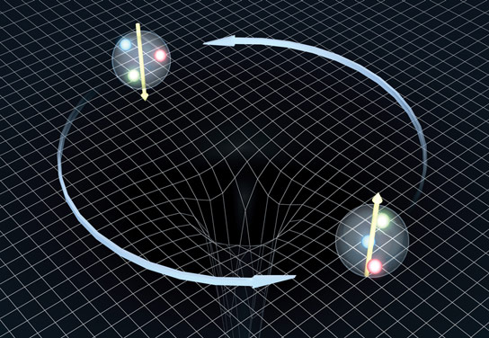 First Supercomputer Simulations of Spin Orbit Forces between Neutrons and Protons in an Atomic Nucleus
