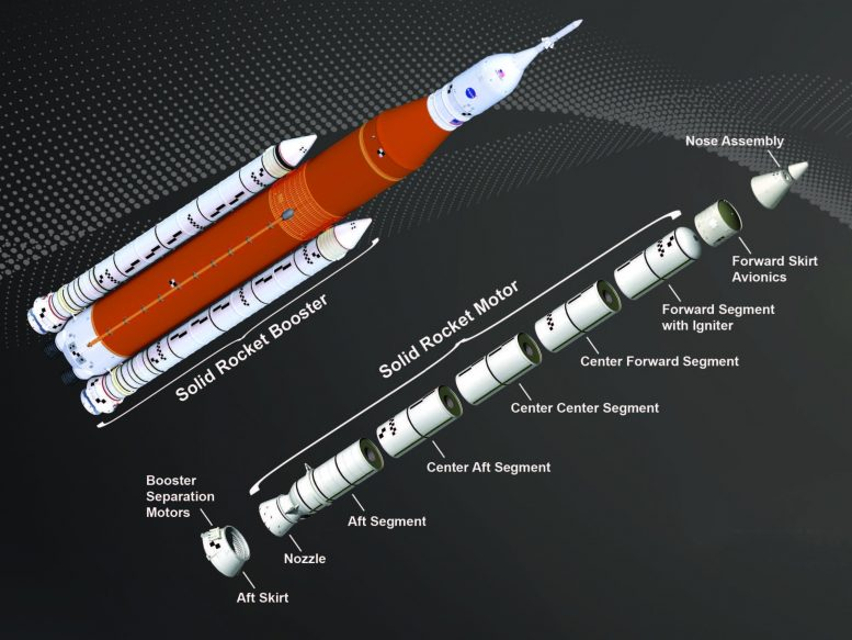 Five Segment Solid Rocket Booster