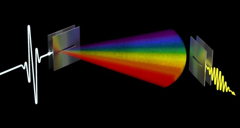 Frequency Rainbow Leaky Waveguide