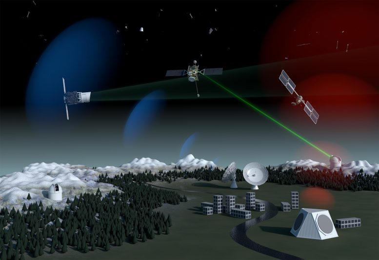 Future Space Debris Surveillance network