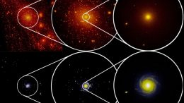 Galactic Test Will Clarify the Existence of Dark Matter