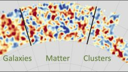 Galaxy Cluster Density Map