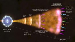Gamma Ray Burst Illustration