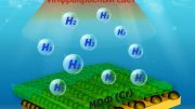 Generating Hydrogen from Salt and Polluted Water
