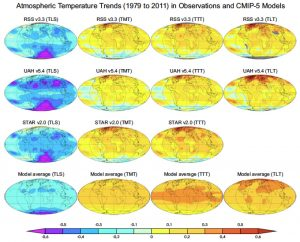Geographical patterns of observed and simulated trends (in degrees Celsius per decade) from 1979 to 2011