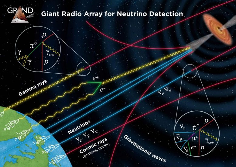 Giant Radio Array for Neutrino Detection