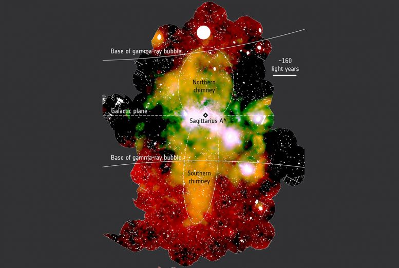 Giant X ray 'Chimneys at Milky Way's Center
