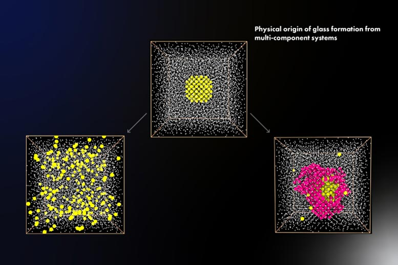 Glass Forming Ability of Metallic Mixtures