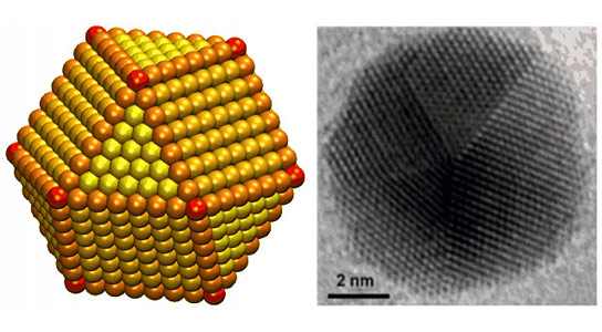 Gold Nanoparticles Make Better Catalysts for CO2 Recycling