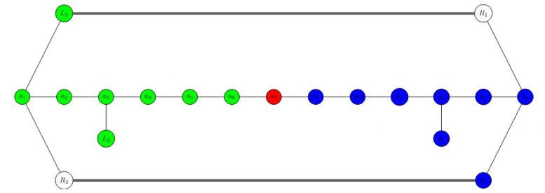 Graph Identifying Divisors Within K3 Surfaces