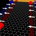 Graphene Effectively Filters Electrons According to the Direction of Their Spin