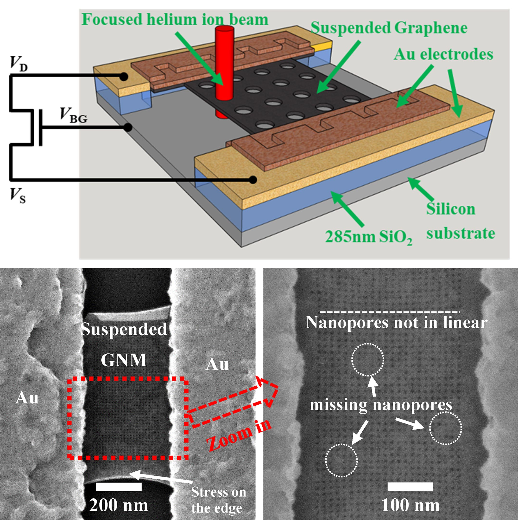 Graphene Nanomesh: New Nanotechnology 'Brick' for Modern Micromachines