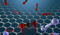 Graphene membranes may lead to enhanced natural gas production