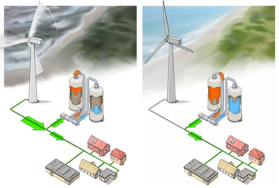 GridScale: Storing Renewable Energy in Stones Instead of Lithium Batteries