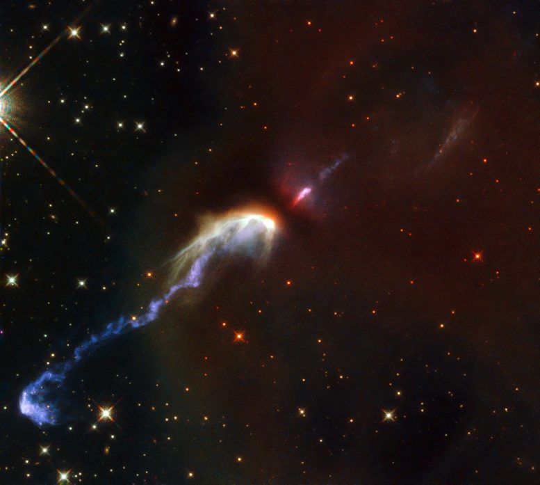 Herbig Haro Objects
