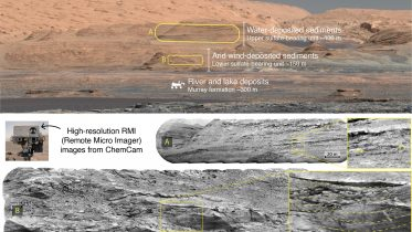 Hillocks on the Slopes of Mount Sharp