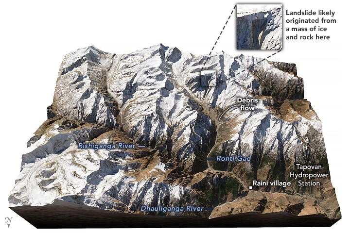 Himalayan Debris Flow February 2021 Annoated