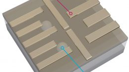 Hole Spin Qubits in Layered Material