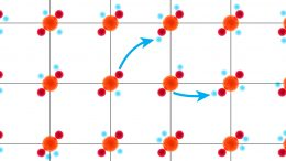 Hopping Electrons Toggle High-Temperature Superconductivity