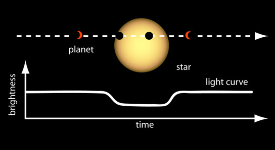How to Distinguish between Cloudy Mini Neptunes and Super Earths