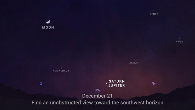 How to View Great Conjunction of Jupiter and Saturn