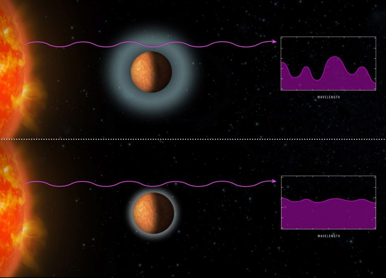 Hubble Analyzes Light from Nearby Star TRAPPIST-1