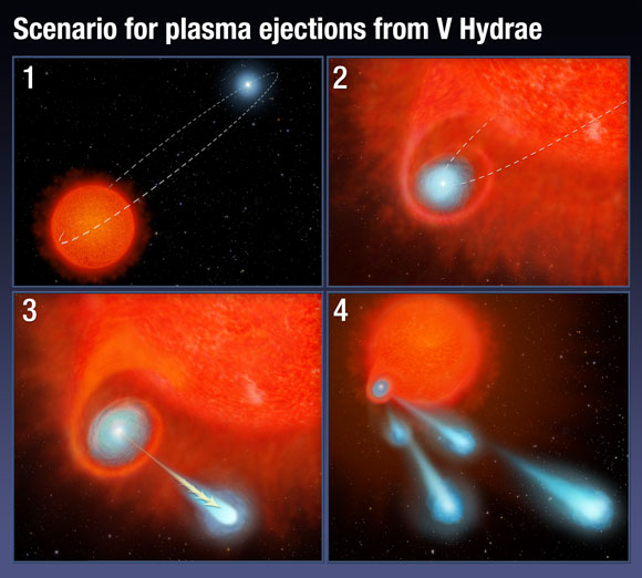 Hubble Detects Plasma Ejections Shooting from a Star