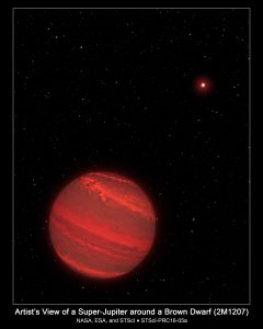 Hubble Directly Measures Rotation of Cloudy Super-Jupiter