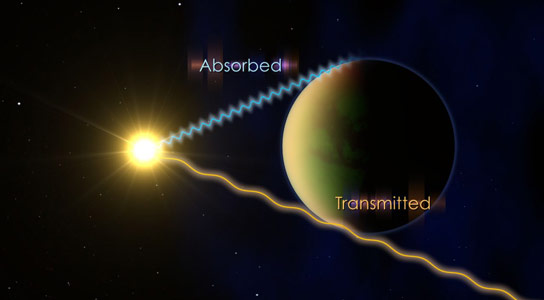 Hubble Finds Traces of Water on Distant Planets