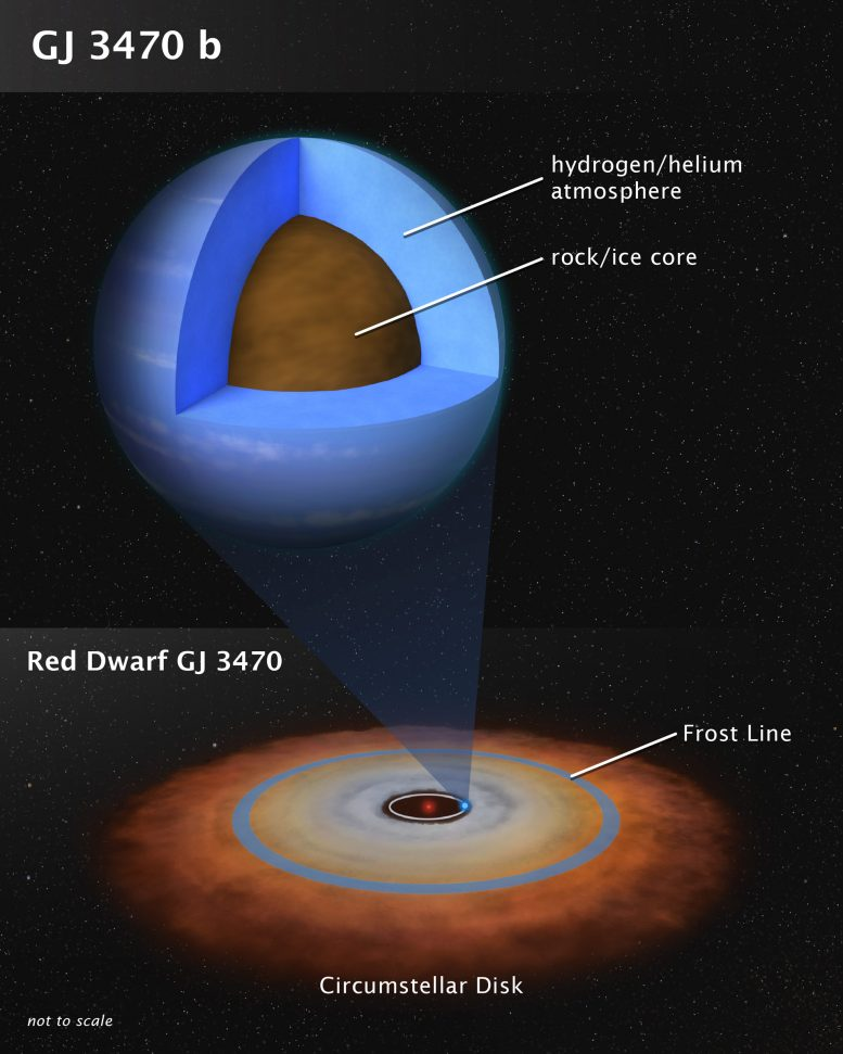 Hubble Reveals Atmosphere of Mid Size Planet
