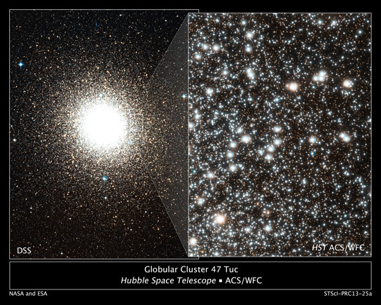 Hubble Shows Link Between Stars Age and Orbit