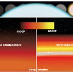 Hubble Telescope Detects Stratosphere on Distant Planet