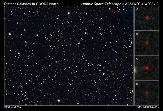 Hubble Telescope Provides a New Perspective on the Remote Universe