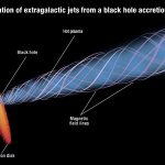 Hubble Views a Magnetic Funnel Around a Supermassive Black Hole