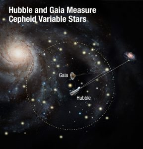 Hubble and Gaia Team Up to Fuel Cosmic Conundrum