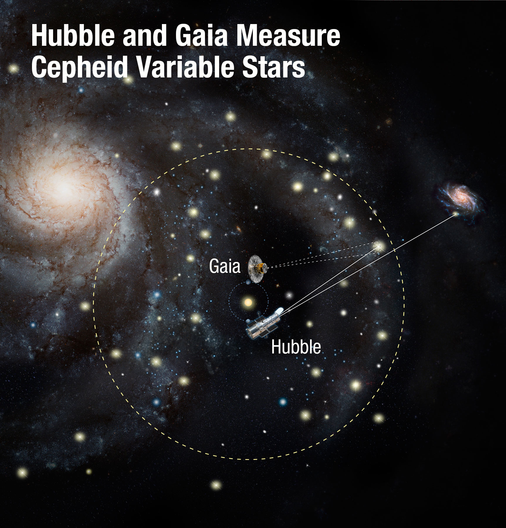 New Hubble and Gaia Data Fuel Cosmic Conundrum