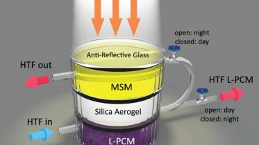 New Hybrid Device Efficiently Captures and Stores Solar Energy