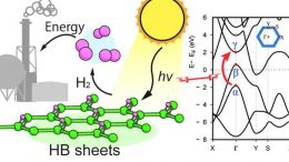 Hydrogen Boride Nanosheets Release Hydrogen under UV Light