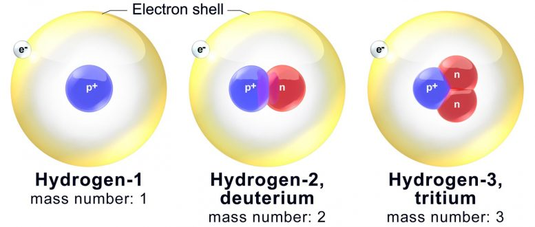 Hydrogen Natural Isotopes