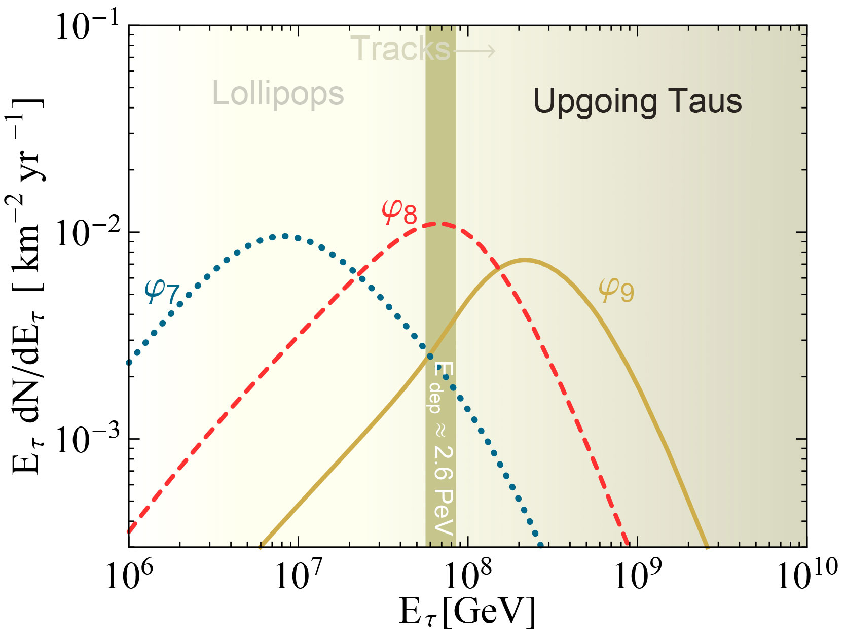 Physicists Reveal Mysterious IceCube Event May Be A Tau ... Icecube Neutrino Observatory