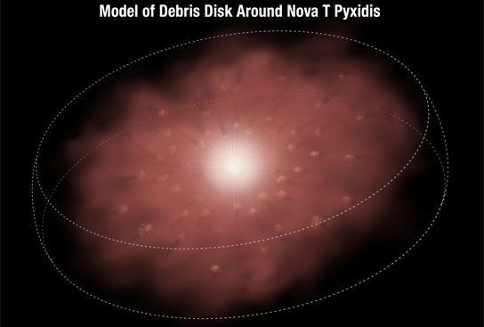 Image of Debris Disk Around T Pyxidis
