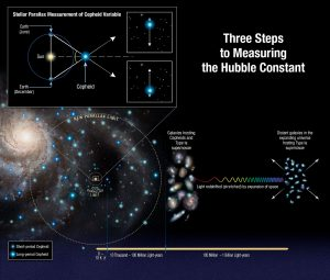 Improved Evidence for New Physics in the Universe