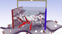 Improving Supercapacitors