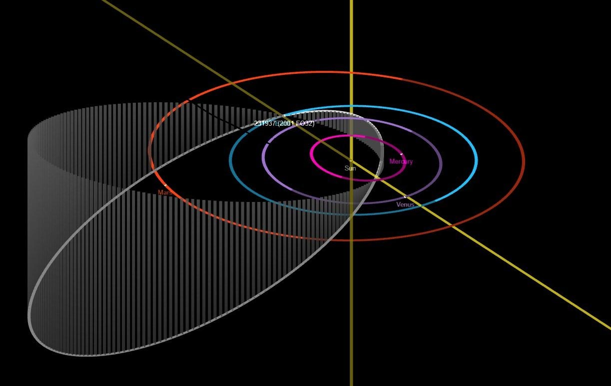 """""""Possibly Dangerous Asteroid"""" Planned to Safely Pass Earth on March 21"""