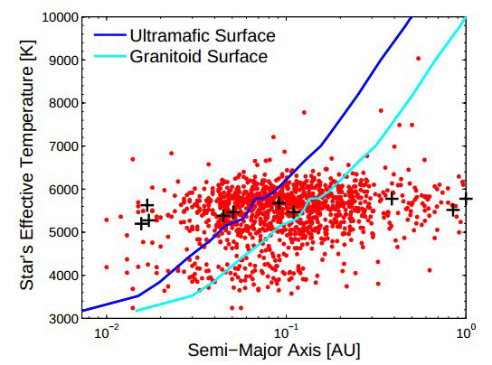 Infrared Analysis Techniques Reveal Surface Compositions of Rocky Objects in the Solar System