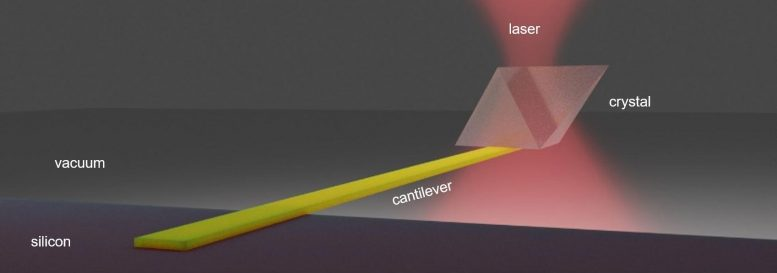 Infrared Laser to Cool a Solid Semiconductor Material