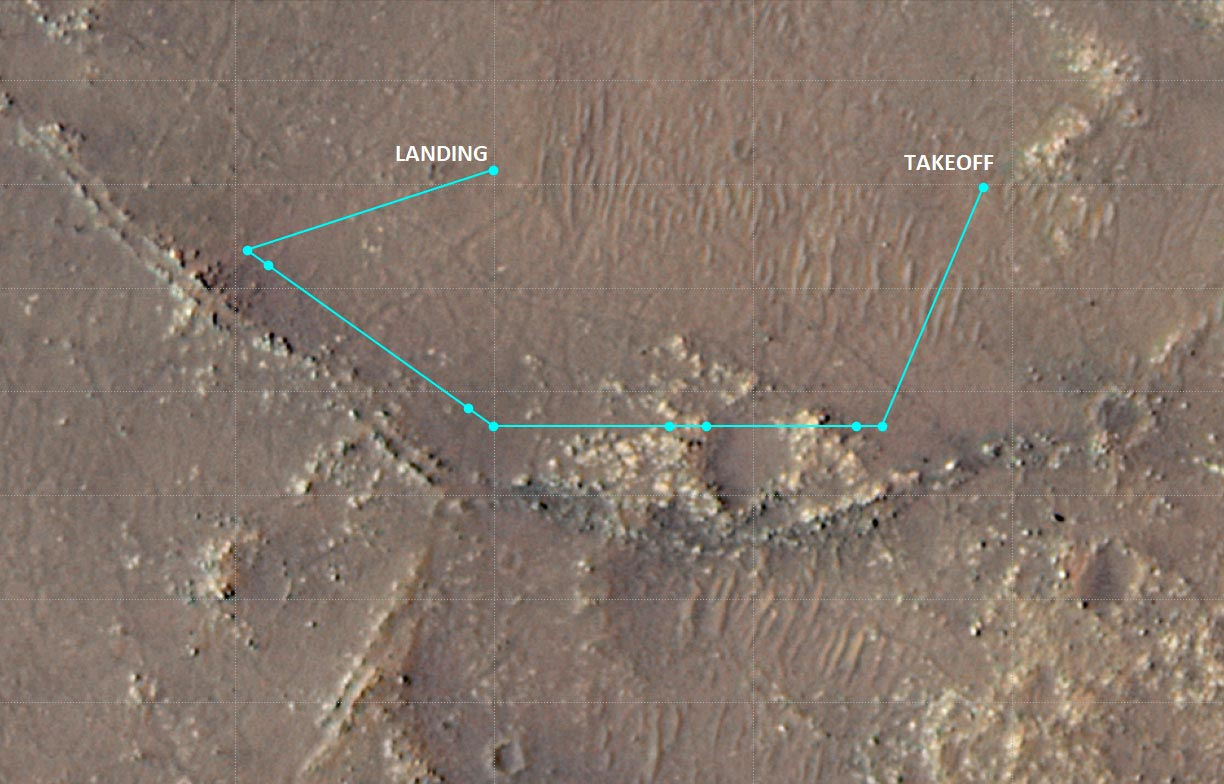 """Aerial Scouting of """"Raised Ridges"""" for NASA Ingenuity Mars Helicopter's Flight 10"""