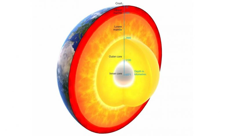 Inner Structure of the Earth