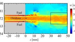 Instantaneous Flow Velocity Field During Combustion Oscillations Rocket Engine