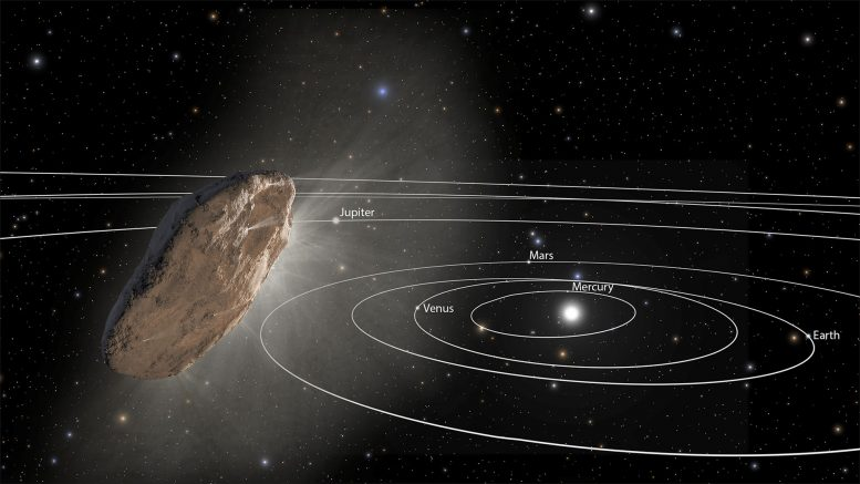 Interstellar Object Gets Unexpected Speed Boost
